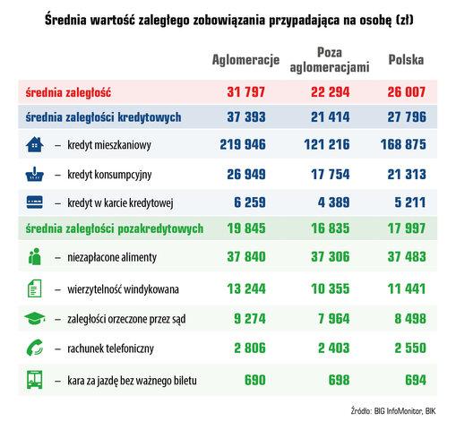 13_BIG_newsletter_GrupySpoleczne_nr3_Aglomeracje_rys6.jpg
