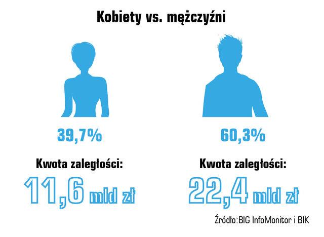 13_BIG_newsletter_GrupySpoleczne_nr3_Aglomeracje_rys9.jpg