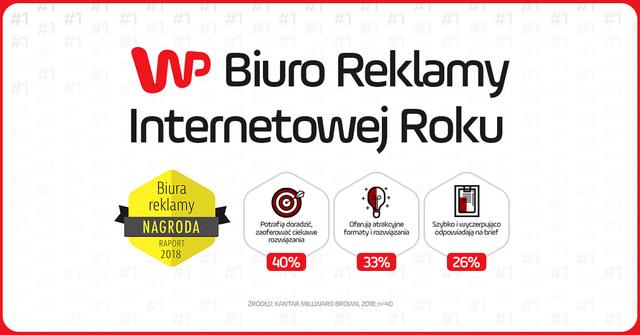 Biuro Reklamy WP.png