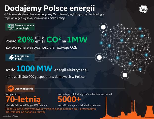 GE Power Elektrownia Ostrołęka C.png