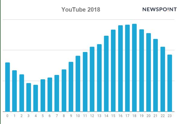 YouTubeg.png