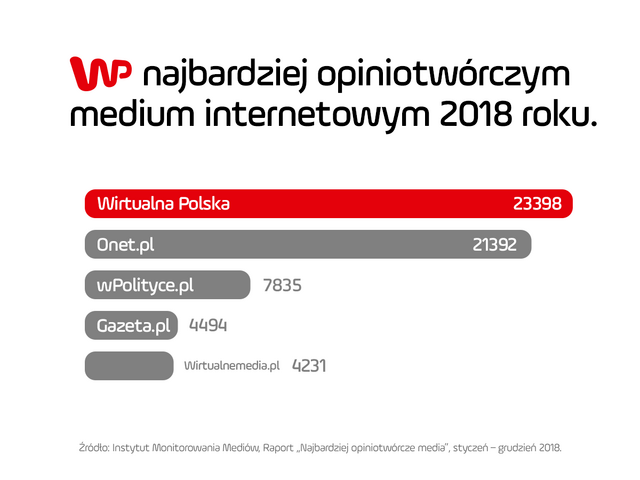 opinio-2018-top5-portale-1200x900.png