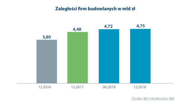 21_raport_budownictwo_3edycja_wykres12.jpg