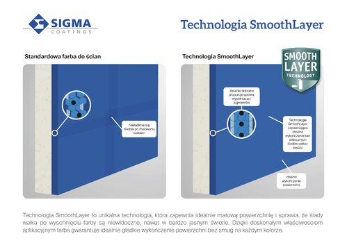 PPG - Sigma Coatings - SmoothLayer Technology (by Kiwi Marketing) — kopia.tif
