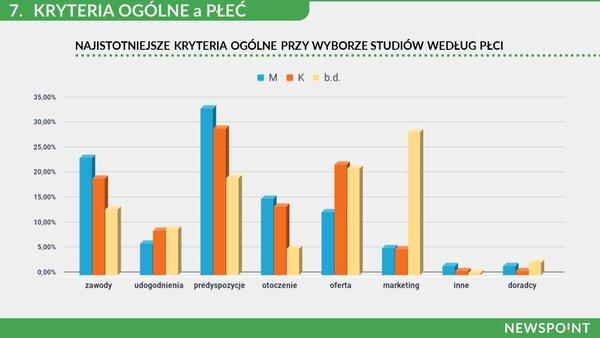 Plec-wybor-studiow-RaportNewspoint.jpg