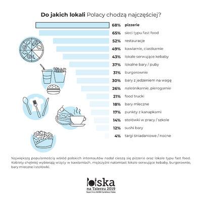 Polska na Talerzu 2019 (4).jpg