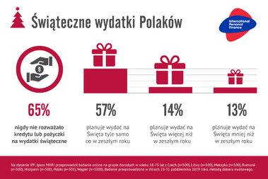 swiateczne_wydatki2019.jpg