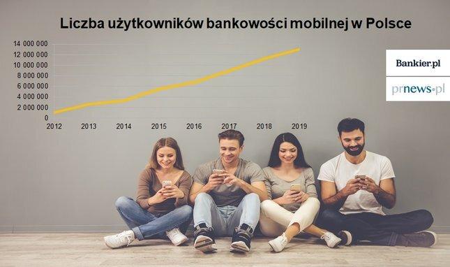 Jak zmieniły się banki w Polsce w ostatniej dekadzie.jpg