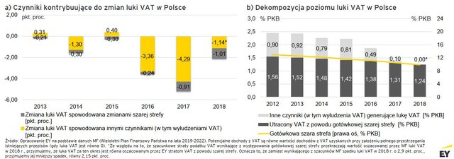 Luka w VAT OKJPG.JPG