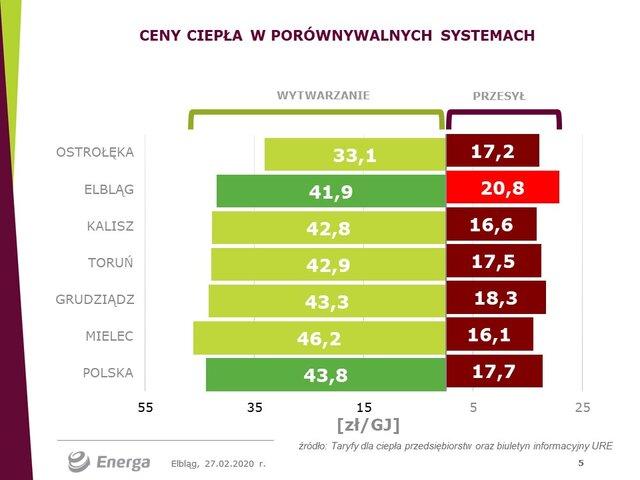 Ceny w Elblągu_02.jpg