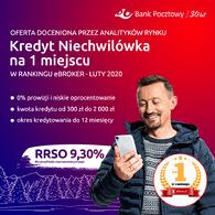 post-niechwilowka.png