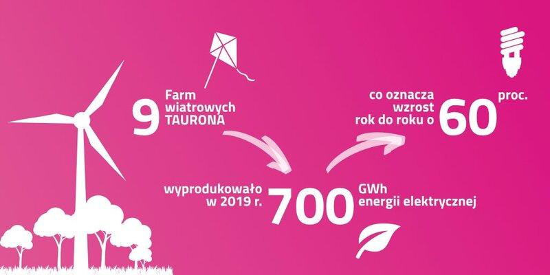 farmy_wiatrowe.jpg