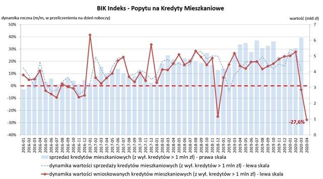 Indeks PKM 042020