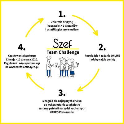 Szef Team Challenge_4.jpg