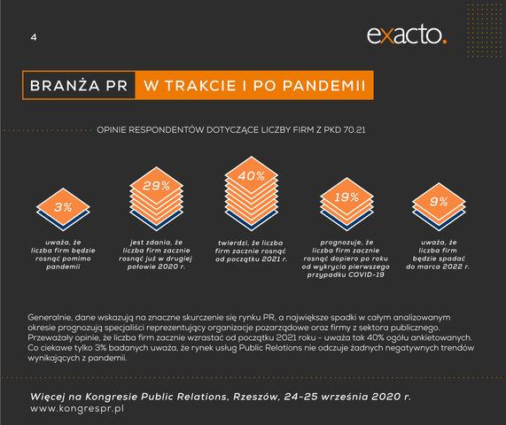 EXACTO BADANIA 03062020 4