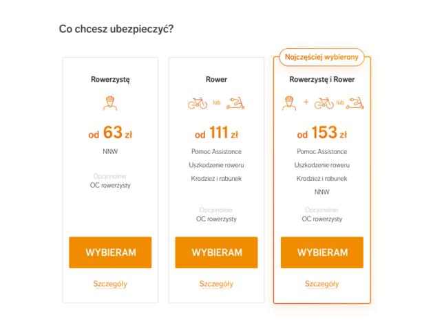 Symulacja dla roweru o wartości 2 tys. zł – najczęsciej deklarowana wartość posiadanego roweru.png