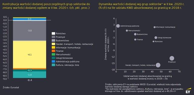 Wykres2 ok.jpg