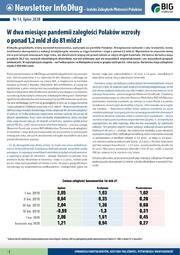 Newsletter InfoDług - W dwa miesiące pandemii zaległości Polaków wzrosły o ponad 1,2 mld zł.pdf