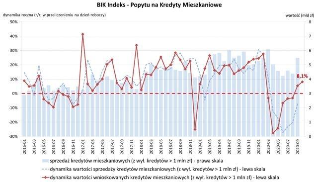 IndeksPKM_X 2020.JPG