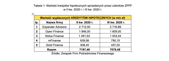 Kredyty hipoteczne.png