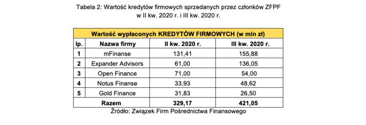 Kredyty firmowe.png