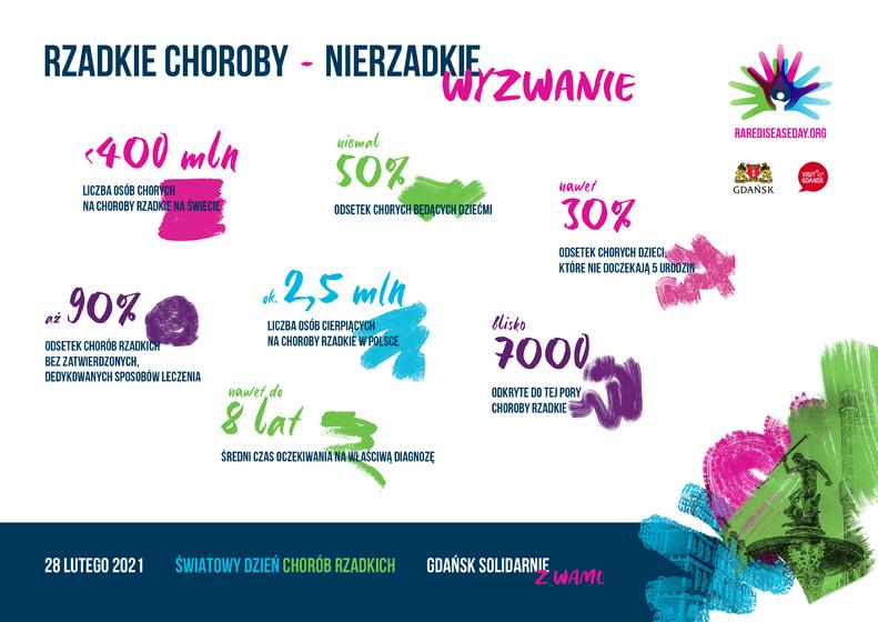 RDD infografika PL.png