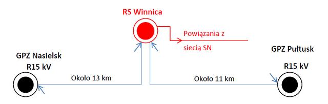stacja Winnica - grafika.png