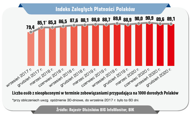 60 InfoDLug raport roczny_05.jpg