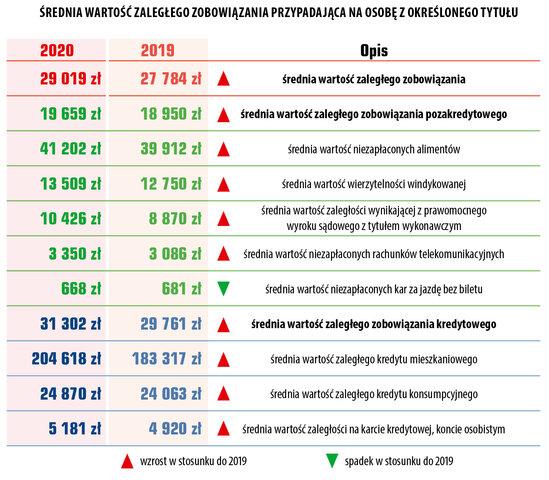 60 InfoDLug raport roczny_06.jpg