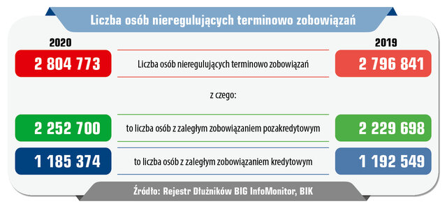 60 InfoDLug raport roczny_04.jpg