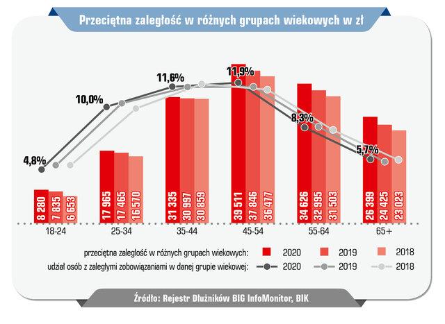 60 InfoDLug raport roczny_13.jpg