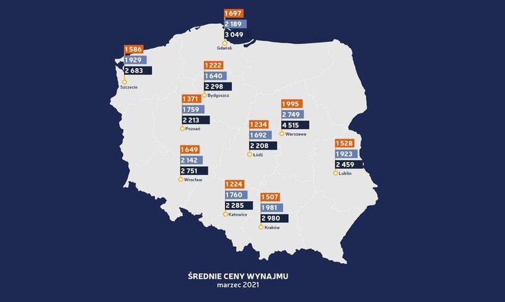 Nowy raport Bankier.pl i Otodom