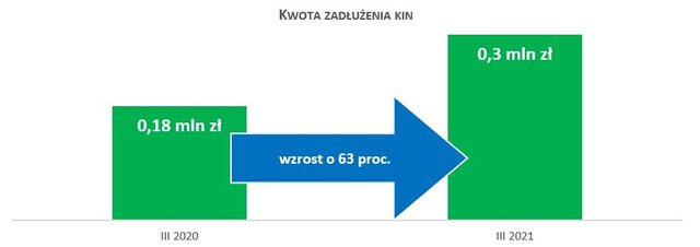 kina1