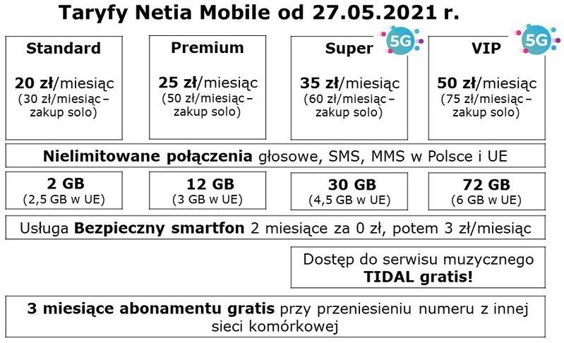 tabela nowa oferta Netia Mobile