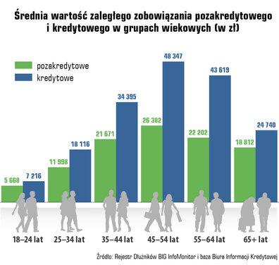 62 InfoDLug maj2021 grafika08