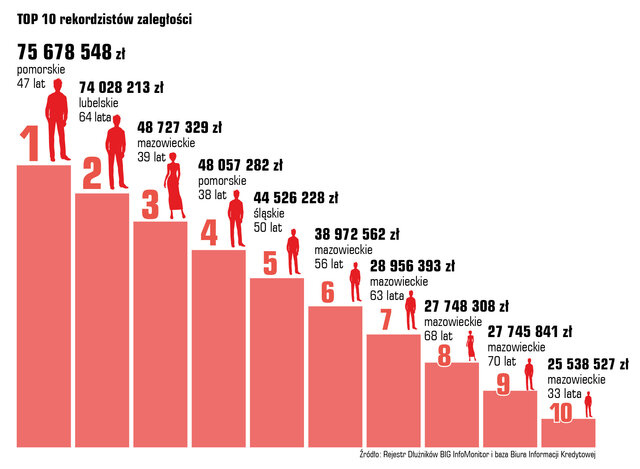 62 InfoDLug maj2021 grafika09