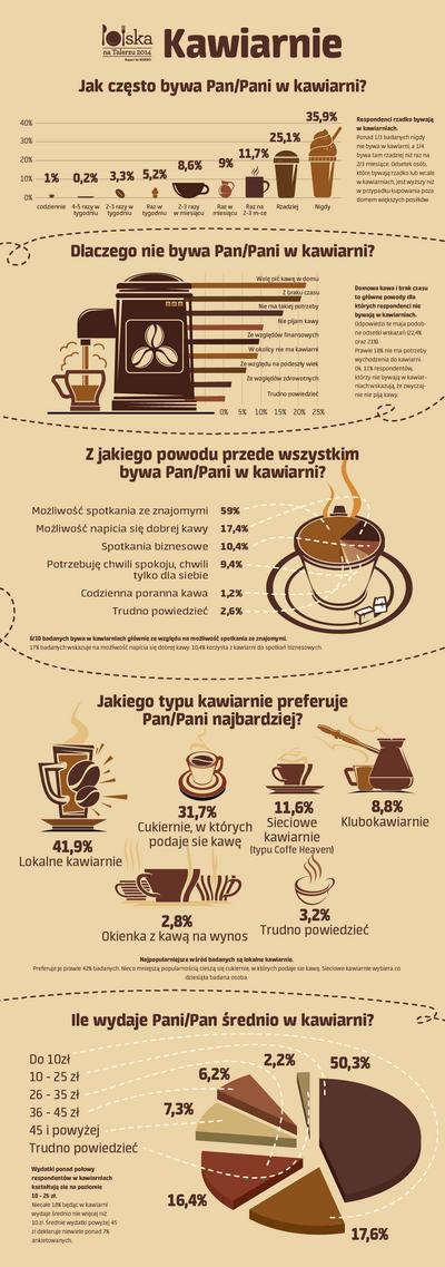PNT- Polak w kawiarni.png