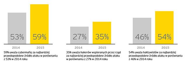 Wykres3.jpg