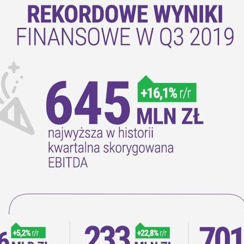 infografika_play_Q3_2019jpg.jpg