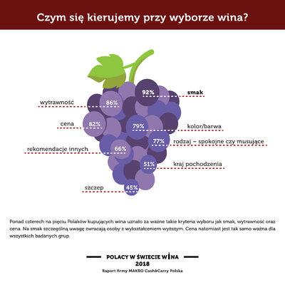 Polacy w swiecie wina_Wybor.jpg