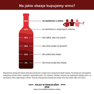 Polacy w swiecie wina_Okazje.jpg