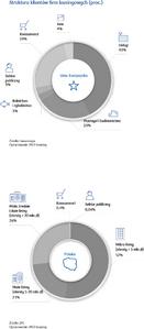 Struktura klientów firm leasingowych (proc_).png
