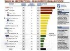 Concordia-Ubezpieczenia-na-podium-rankingu-najlepszych-ubezpieczycieli-komunikacyjnych