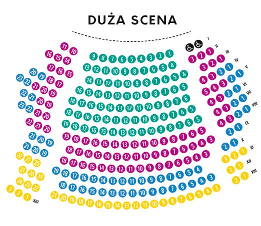 polonia-scena