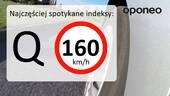 Indeks prędkości - o czym nas informuje? ● Poradnik Oponeo™