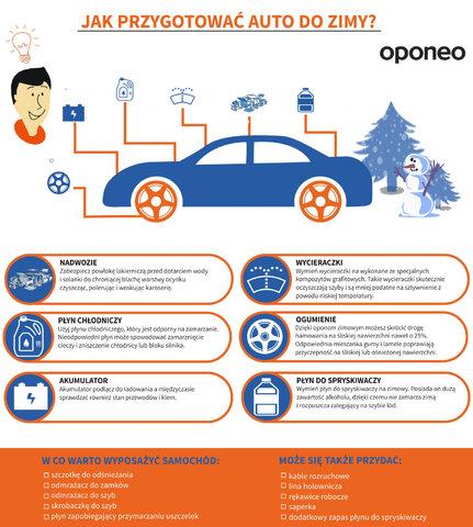 Jak przygotować auto do zimy