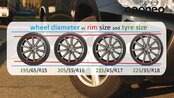 Tyres' equivalents ● Hints from Oponeo™