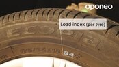 Tyre markings ● Hints from Oponeo™
