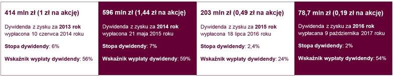 Dywidenda_PL.jpg