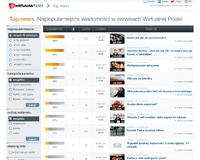 Top News – najpopularniejsze informacje z portalu WP w jednym miejscu